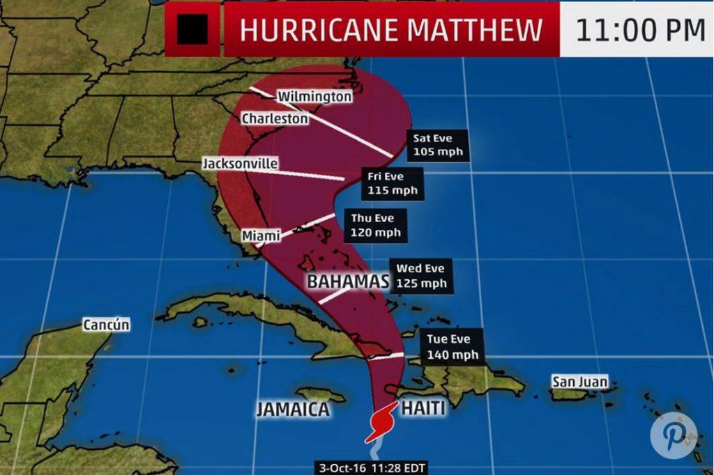 hurricane-matthew-path